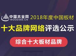 包揽两项大奖,金利源再登中国十大板材品牌榜!