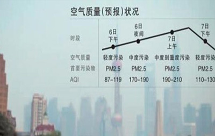 pm2.5污染等级划分详解
