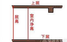 什么是层高和<font color=#FF0000>房</font>屋净高,两者区别介绍