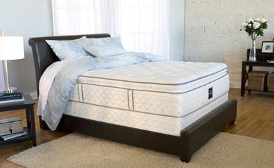 舒达床垫怎么样?舒达床垫好不好?舒达床垫价格多少?