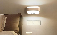 床头壁灯价格多少?