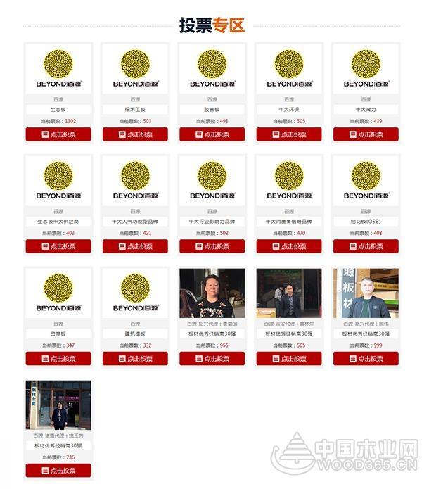 回馈网友投票支持 百源邀您玩游戏赢688元话费大礼包!
