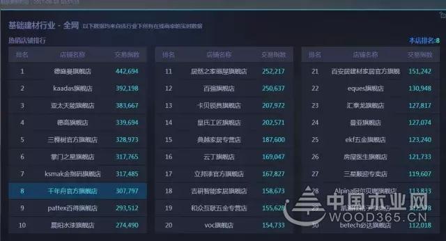 """捷报!捷报!""""订单1568,定金756万""""--千年舟线上线下""""闹翻""""6.18"""