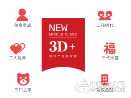 3D品牌升级聚焦新未来 行业黑马引爆全屋定制风口红利