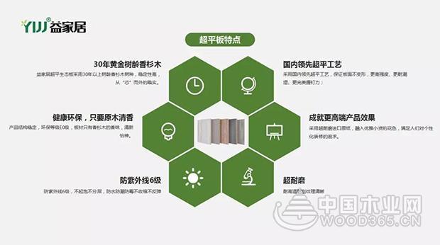 益家居超平生态板 | 始于颜值忠于品质