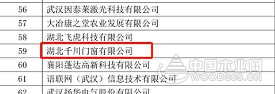 千川木门湖北生产基地通过国家级高新技术企业认定