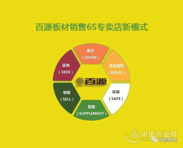 热烈庆祝:百源板材宣城专卖店盛大开业,全城聚焦!