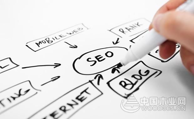 中小网站seo优化步骤有哪些?