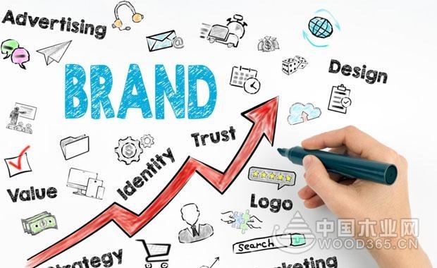 什么是品牌?品牌的特点是什么呢?