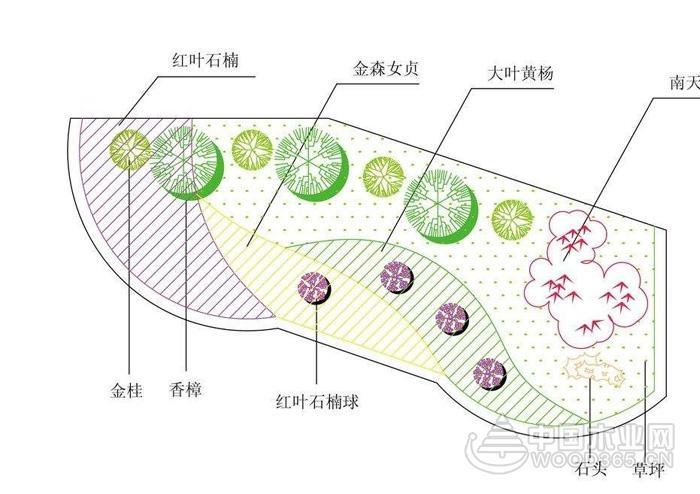 6款花坛设计平面图
