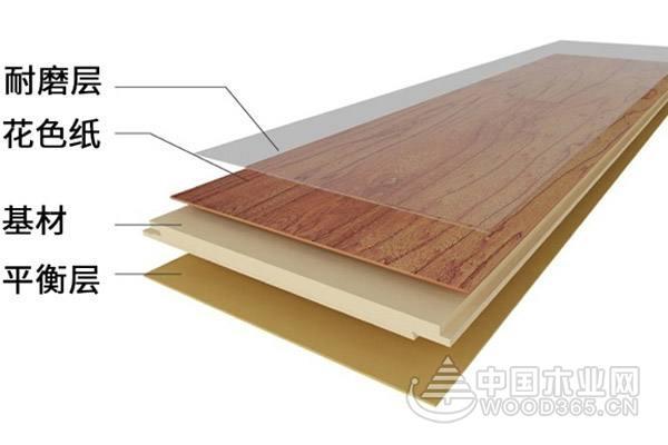 复合地板甲醛含量高吗?多久能散掉?