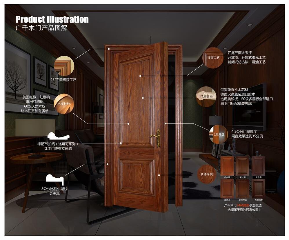 广千木门——深度测评!-中国木业网