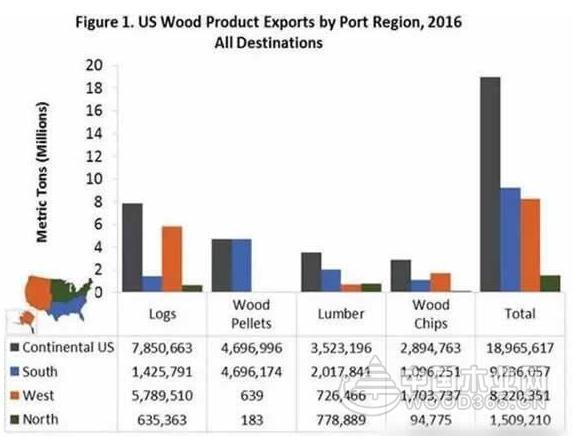 美国-亚洲木屑颗粒出口市场概况