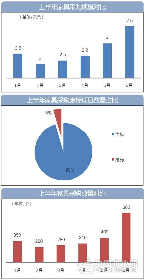 2017骞翠���骞村�跺�烽��璐�棰�杈�24浜�