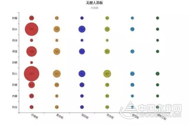 【深度解析】无醛人造板技术的趋势和前景