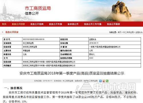 安庆市家具抽查合格率70%