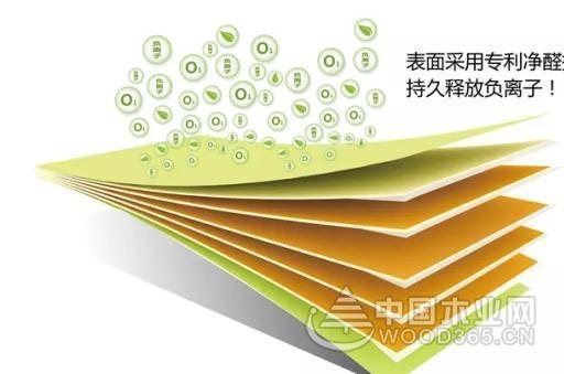 環保形勢下,人造板行業面臨的4個發展方向