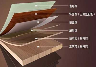 大王椰板材怎么样?