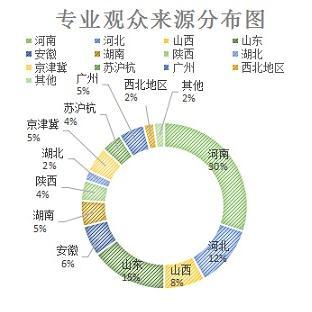 2018第23届河南(郑州)国际门业新品展