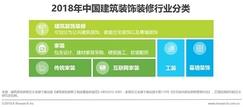 2018年中国互联网家装行业研究报告