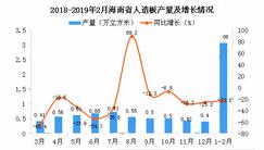 2019年1-2月海南省人造板产量同比下降23.2%