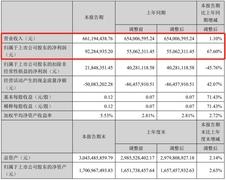 一季度兔宝宝净利润同比增长67.6%