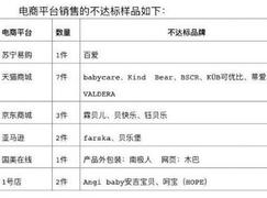 北京市消协:网售儿童清水彩票不合格率高达80%