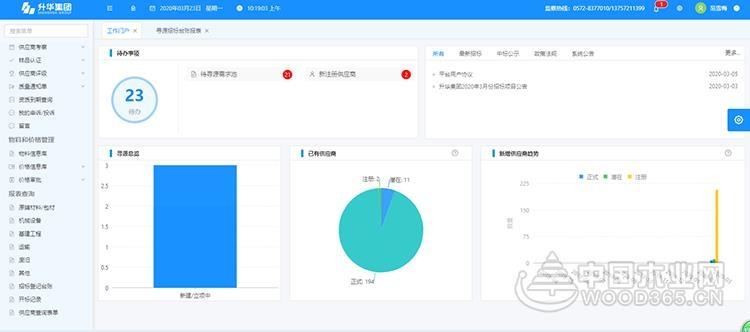 升华集团SRM招标管理平台正式上线