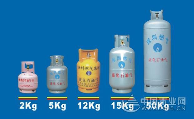 家用煤气罐尺寸介绍
