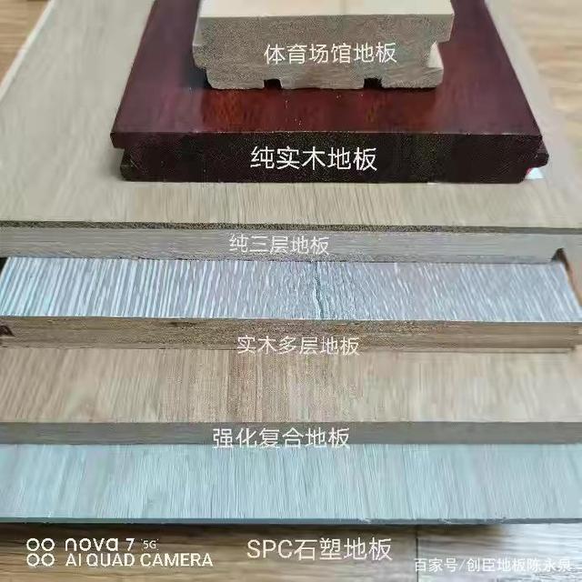 一般家用的木地板,它的厚度是多少?