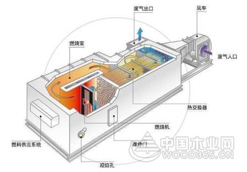 @临沂企业,关于VOCs专项工作,你需要知道的事!