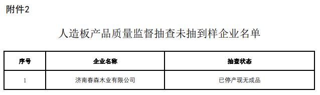 山东省济南市抽查12批次人造板产品 全部合格