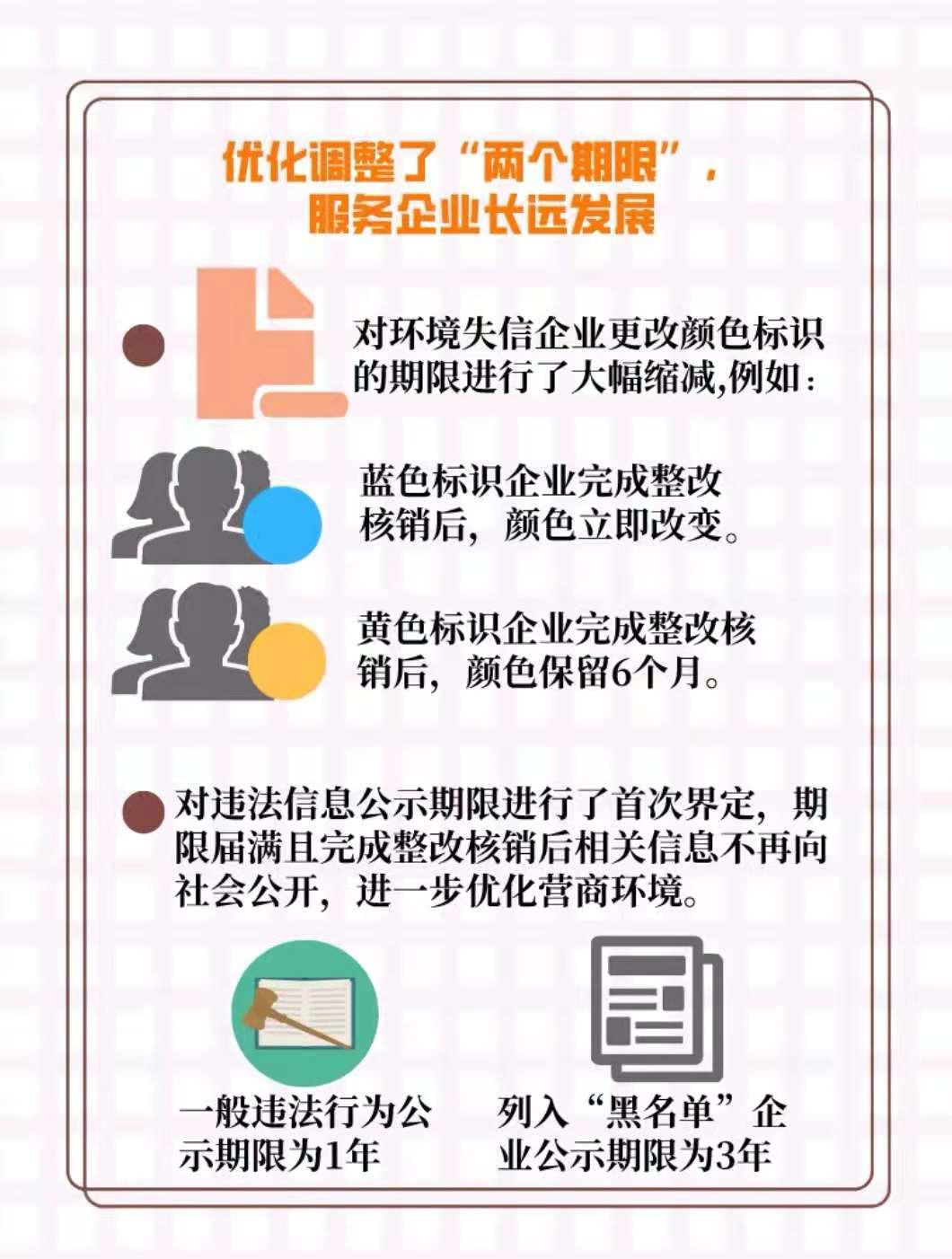 """5月起,山东环评严重失信企业将被拉入""""黑名单"""""""