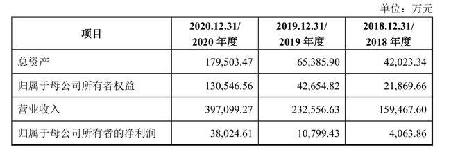 供不应求!前4个月江苏海安家具出口产值超过1.36亿元