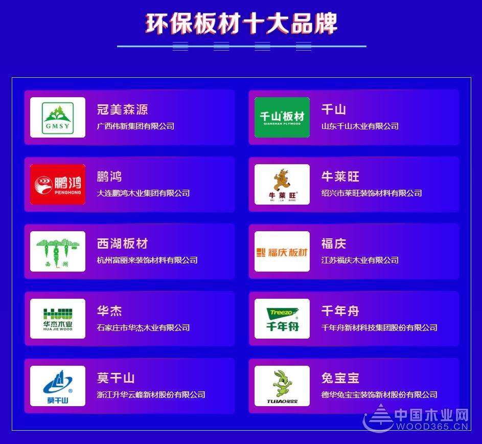 2021中国板材金匠榜榜单正式公布!看谁实力抢镜!