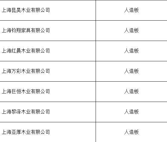 上海多家人造板企业被注销工业产品生产许可证