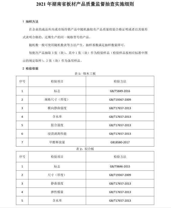 2021年湖南省板材产品质量监督抽查实施细则正式发布