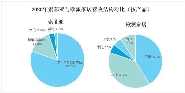 【数据统计】2021年上半年中国家具制造行业利润总额170.4 亿元