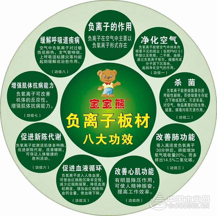 宝宝熊纳米负氧离子生态板产品简介