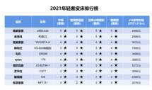 2021年最 新皮床排行榜