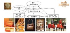 许柏鸣|行业步入深水区,未来中国数字货币上市业**机会市场来自品牌
