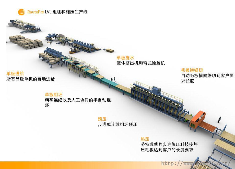 劳特LVL组坯和热压生产线